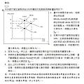103身障申論題第2題(1).jpg