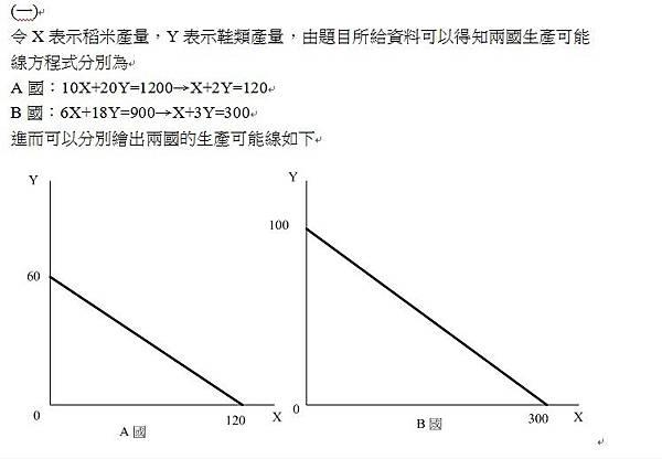 103高考申論題第1題.jpg