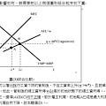 103原住民三等第15題(2)