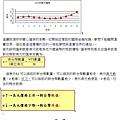 外匯市場與匯率(1)