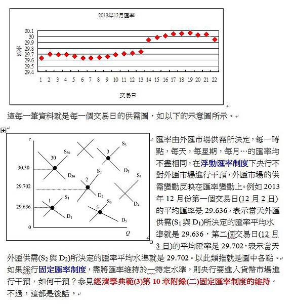 匯率與外匯市場(2)