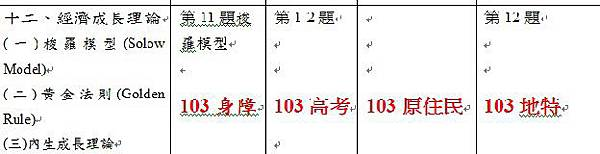 103經濟成長試題整理