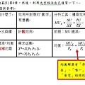 MU的九宮格.jpg