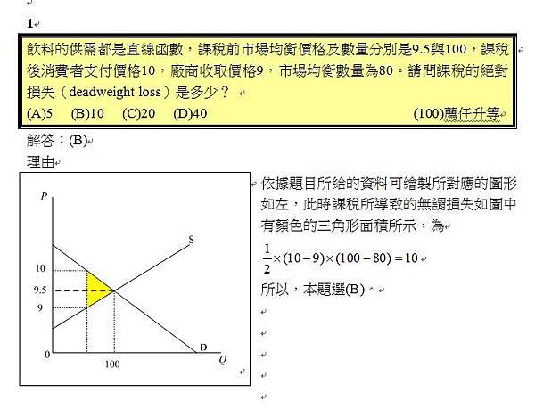 課稅無謂損失(1).jpg