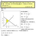 課稅無謂損失(2).jpg