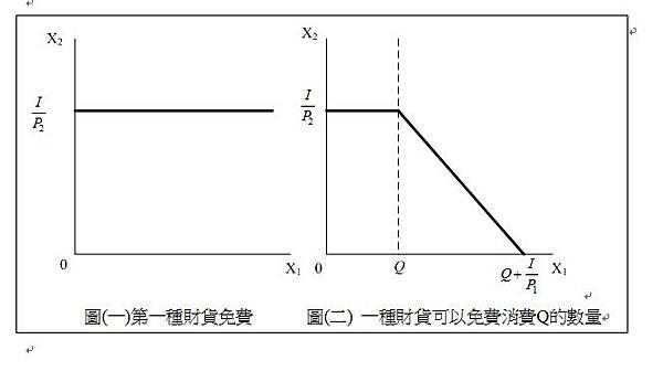 103原(2)