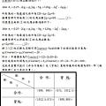 102關務三等第2題(3)