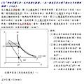 102關務三等第2題(4).jpg