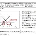 104關務身障四等第20題.jpg