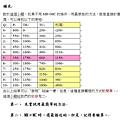 104身障三等第10題(3)