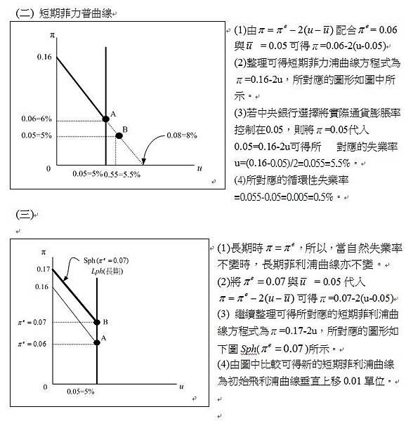 104身障三等申論題第2題(2)