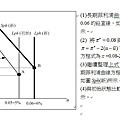 104身障三等申論題第2題(3)