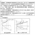 104身障三等第1題(1).jpg