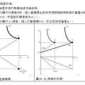104身障三等申論題第1題(3)