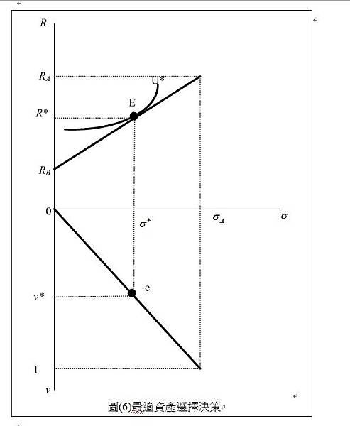 104身障三等申論題第1題細說從頭(4)