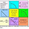 106關務四等5(2)PPF九宮格.jpg