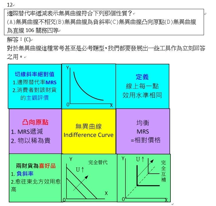 106關務四等第12題.jpg