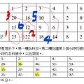 106關務四等第13題(2).jpg