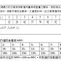 106關務第15題.jpg
