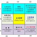 公共財(1).jpg