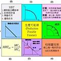 生產可能線(1).jpg