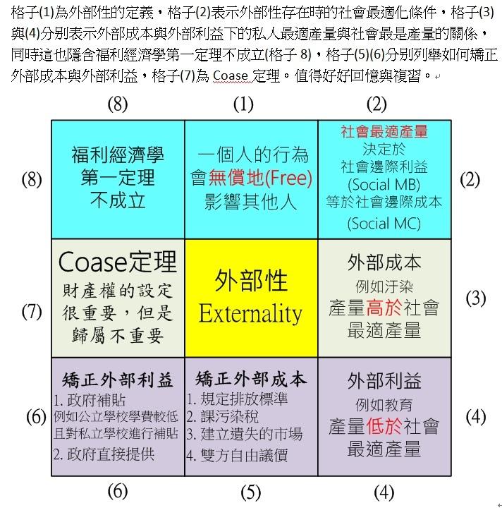 外部性(1).jpg
