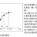 106地特三等第15題(2).jpg