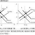 106地特三等申論題第2題(1).jpg