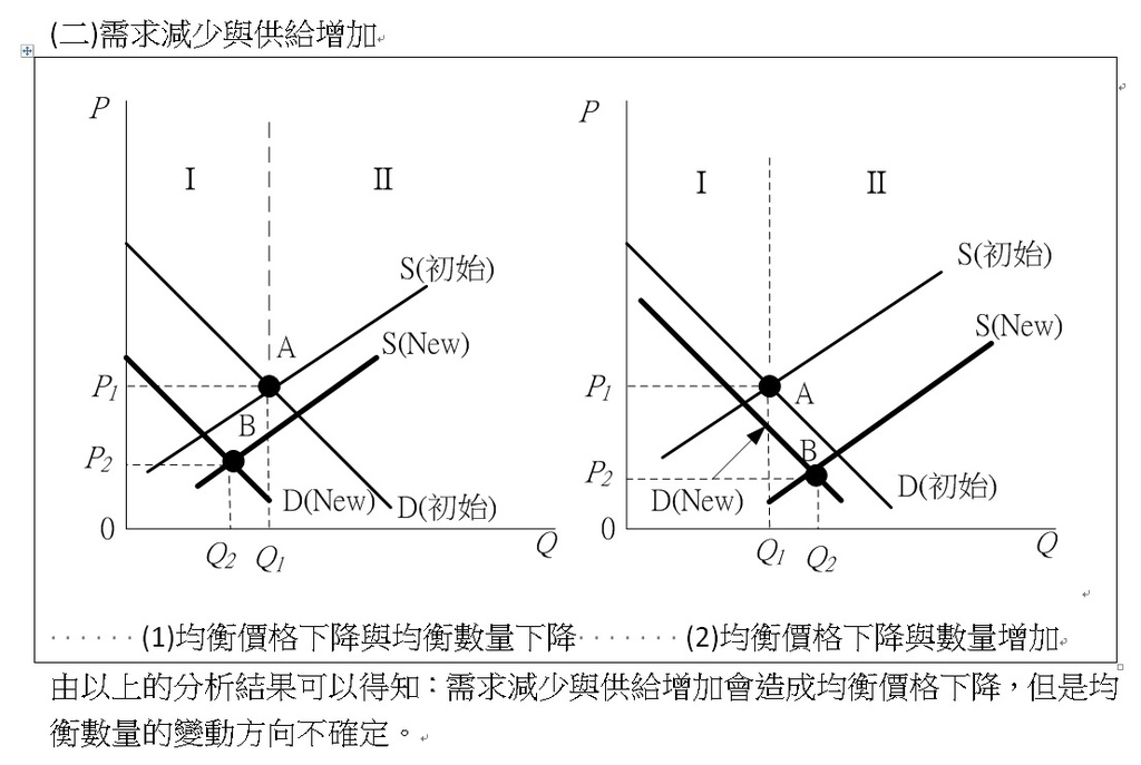 106地特三等申論題第2題(2).jpg