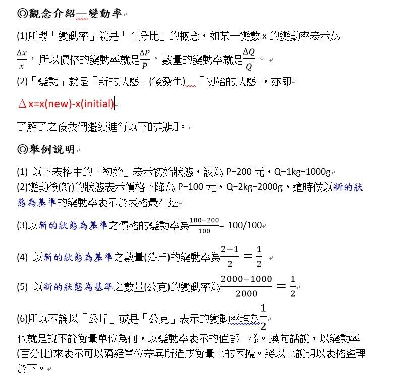 需求彈性(1).jpg