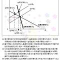107地特三等申論題第1題(3)圖形(1).jpg