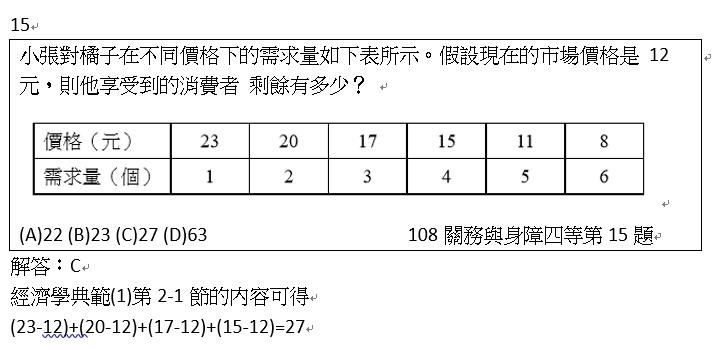 108關務四等第15題.jpg