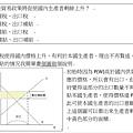 108關務四等第30題.jpg