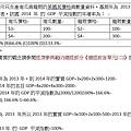 108關務四等第35題.jpg