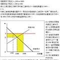 108地特申論題第1題(1).jpg