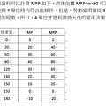 108地特四等第24題(2).jpg