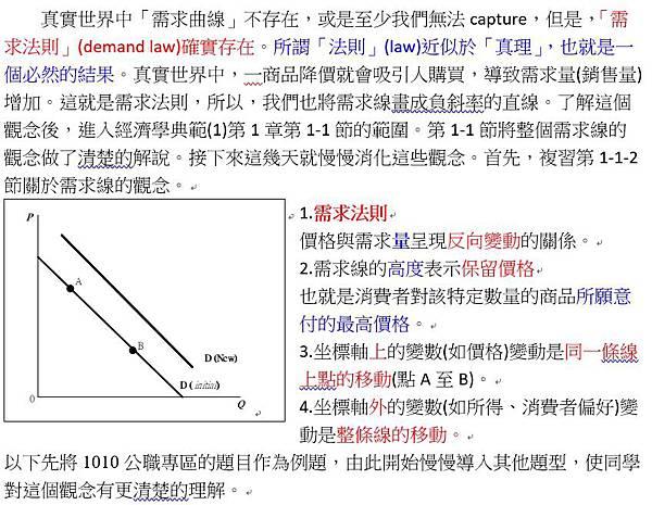 第27天需求法則與需求線(1).jpg