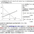 109高考三等申論題第二題(1).jpg