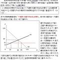 109高考三等申論題第二題(2).jpg