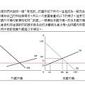 109高考三等申論題第二題(3).jpg