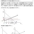 109高考三等申論題第2題(4).jpg