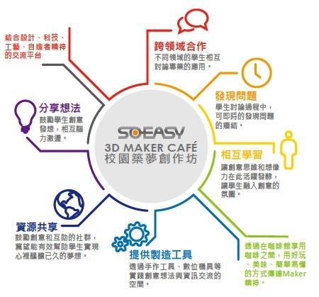 3DmakerCAFE.jpg