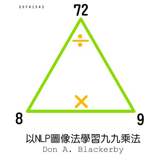 以NLP圖像法學會記住九九乘法的乘和除