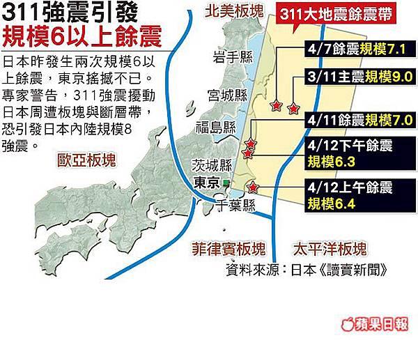 日本311強震之後規模6以上餘震圖集.2011年4月.蘋果日報