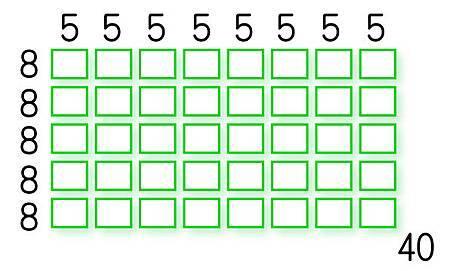 8x5→40.九九乘法視覺化學習