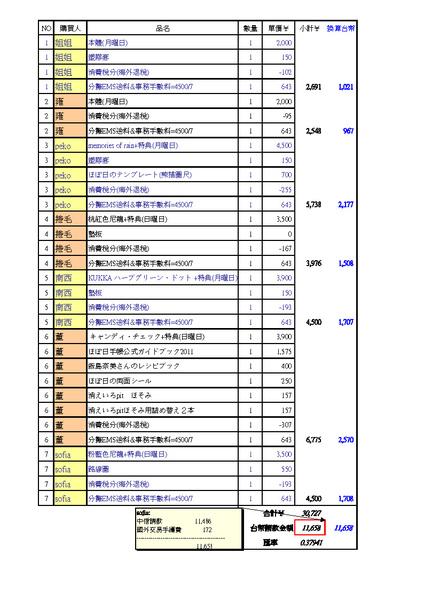手帳2011.jpg