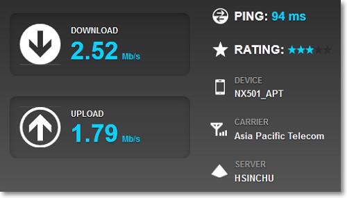 亞太3G網路.png