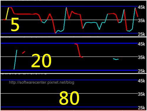 測量四驅車馬達轉速-P08.png