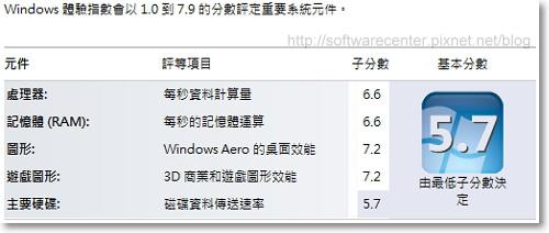 電腦主機維修案例:自動重開機無畫面-P18.jpg