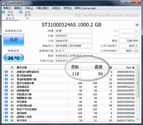 硬碟健康檢測CrystalDiskInfo-P02.png
